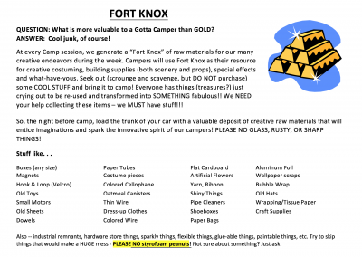 Fort Knox Packing List